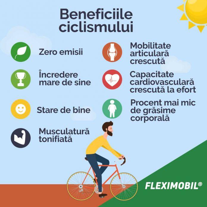 FLEXIMOBIL prezinta beneficiile ciclismului