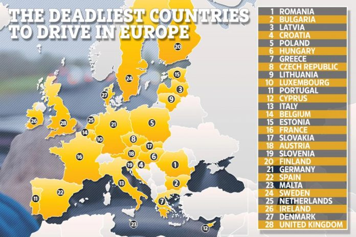 Romania are cele mai periculoase drumuri din Europa