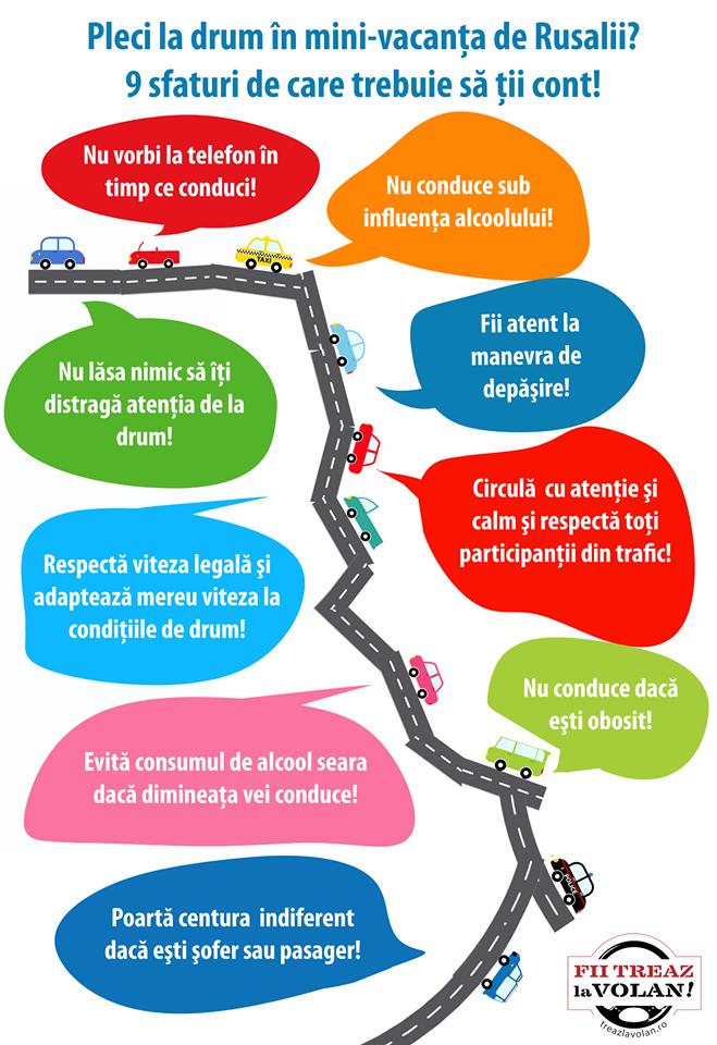 9 sfaturi de drum pentru vacanta de rusalii